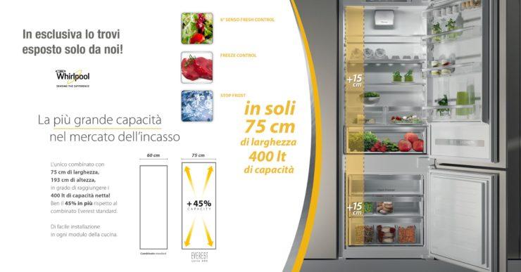 In esposizione da Supermobili, in esclusiva a Roma, il frigo 75cm ...